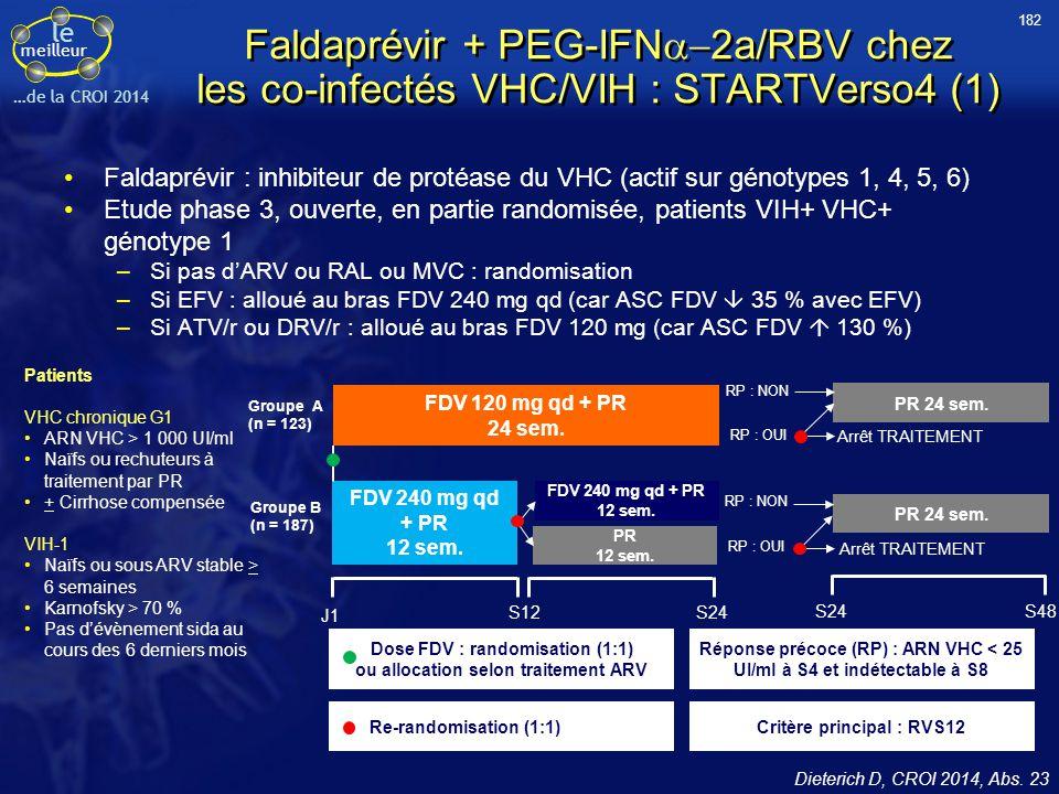 182 Faldaprévir + PEG-IFNa-2a/RBV chez les co-infectés VHC/VIH : STARTVerso4 (1)