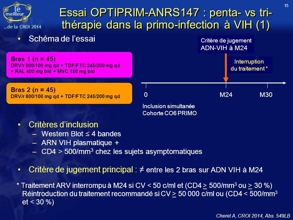 15 Essai OPTIPRIM-ANRS147 : penta- vs tri- thérapie dans la primo-infection à VIH (1) Schéma de l'essai.