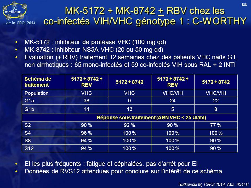 Réponse sous traitement (ARN VHC < 25 UI/ml)