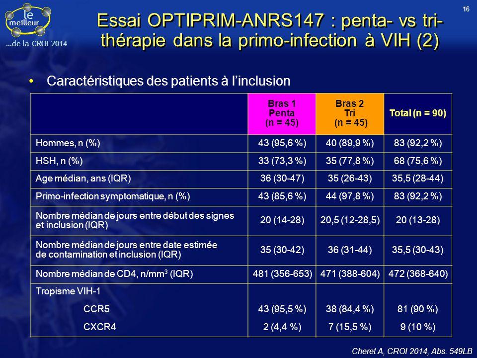 16 Essai OPTIPRIM-ANRS147 : penta- vs tri- thérapie dans la primo-infection à VIH (2) Caractéristiques des patients à l'inclusion.