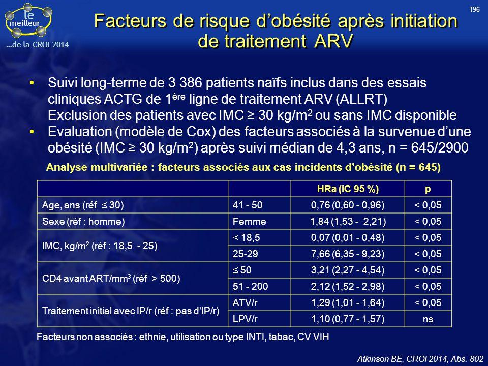 Facteurs de risque d'obésité après initiation de traitement ARV