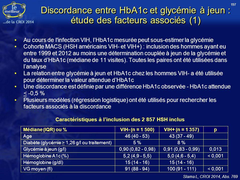 Caractéristiques à l'inclusion des 2 857 HSH inclus
