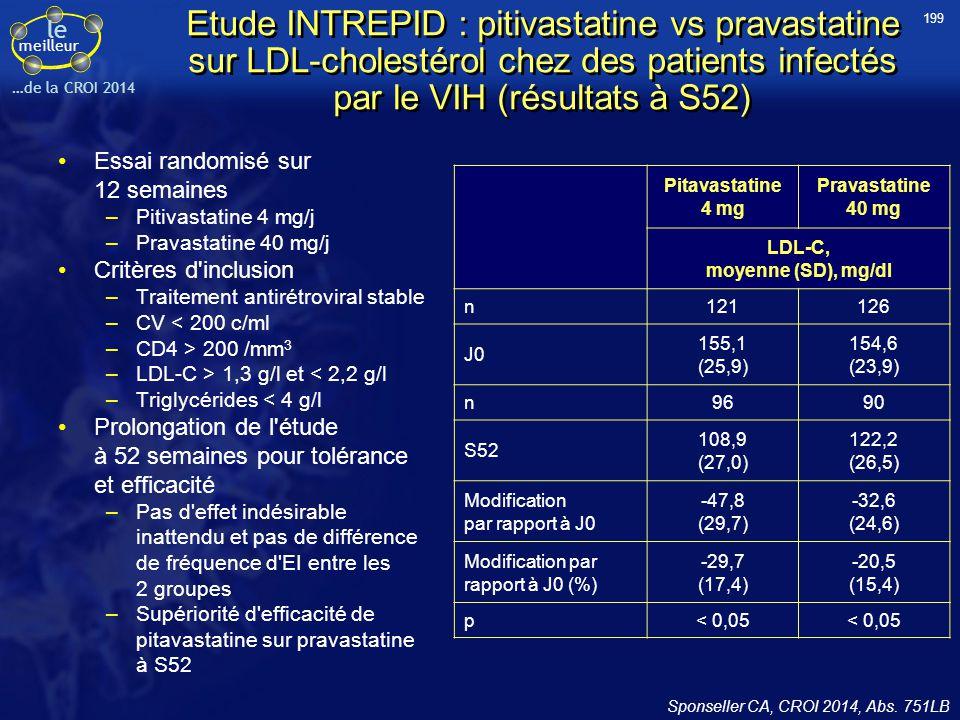 LDL-C, moyenne (SD), mg/dl
