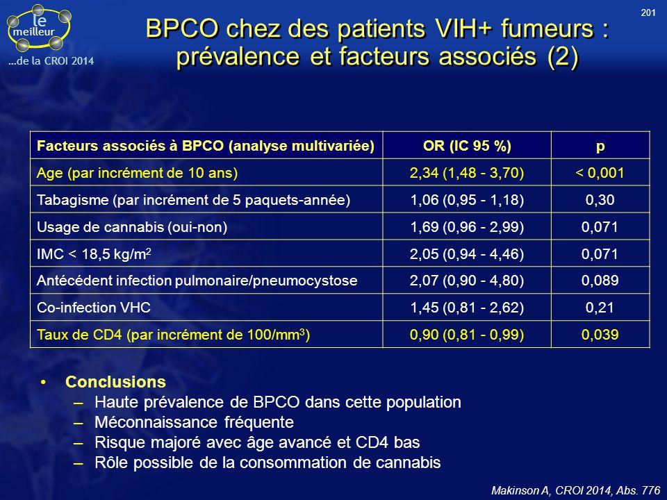 201 BPCO chez des patients VIH+ fumeurs : prévalence et facteurs associés (2) Facteurs associés à BPCO (analyse multivariée)