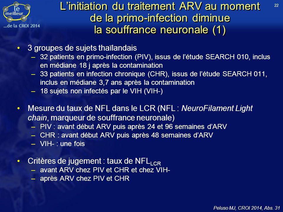 22 L'initiation du traitement ARV au moment de la primo-infection diminue la souffrance neuronale (1)