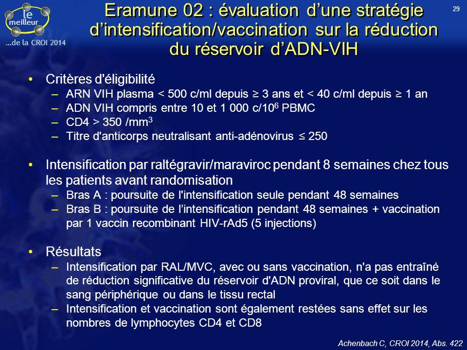 29 Eramune 02 : évaluation d'une stratégie d'intensification/vaccination sur la réduction du réservoir d'ADN-VIH.