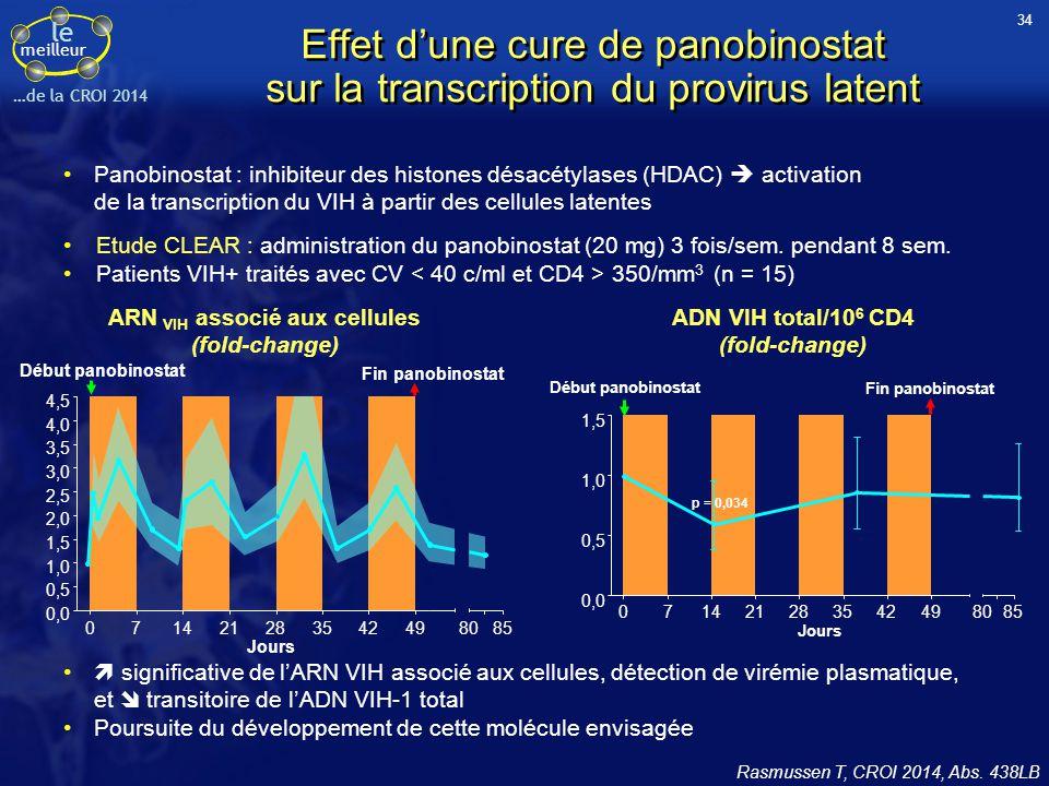 ARN VIH associé aux cellules