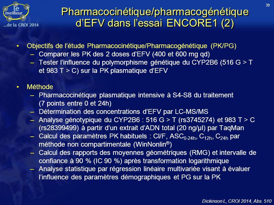 Pharmacocinétique/pharmacogénétique d'EFV dans l'essai ENCORE1 (2)