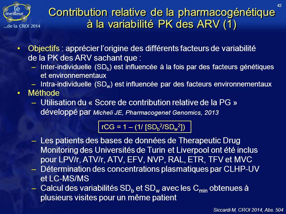 42 Contribution relative de la pharmacogénétique à la variabilité PK des ARV (1)