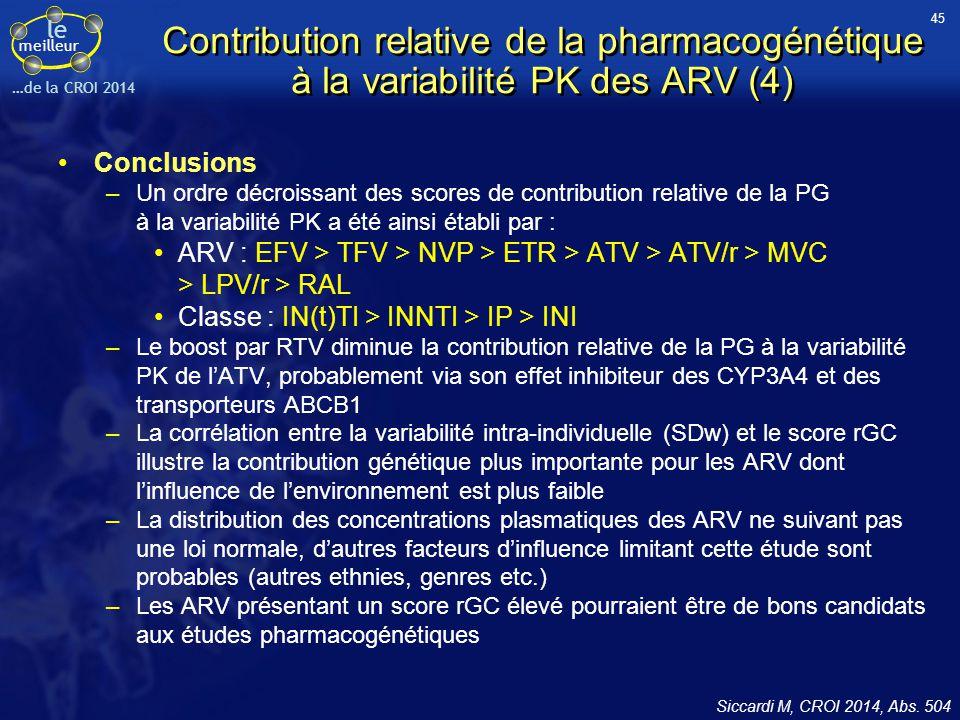 45 Contribution relative de la pharmacogénétique à la variabilité PK des ARV (4) Conclusions.