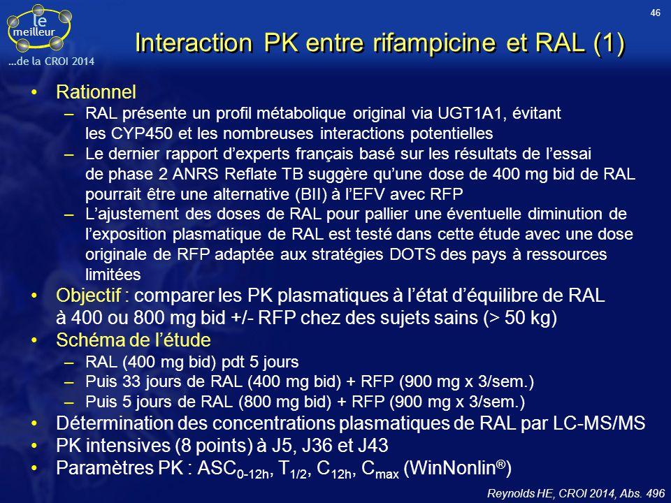 Interaction PK entre rifampicine et RAL (1)