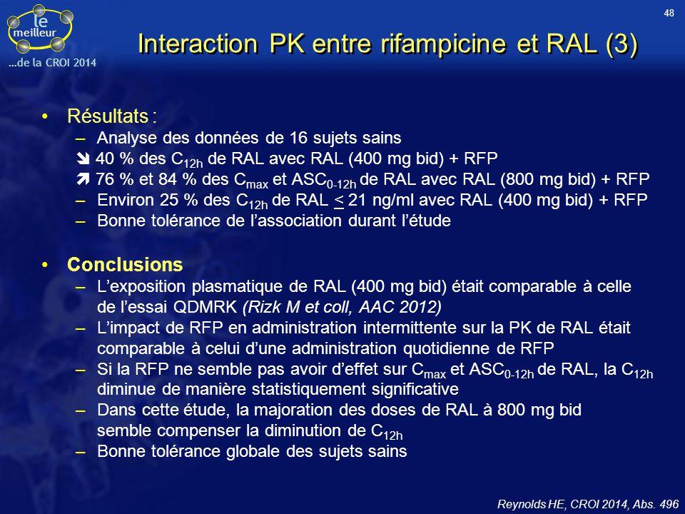 Interaction PK entre rifampicine et RAL (3)
