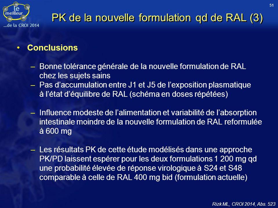 PK de la nouvelle formulation qd de RAL (3)