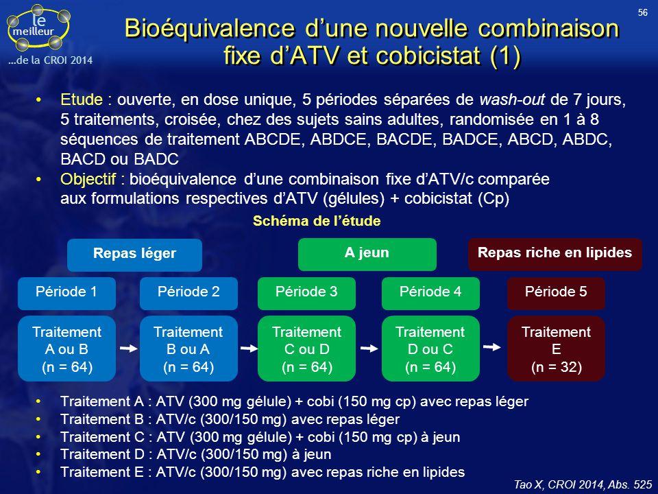 Bioéquivalence d'une nouvelle combinaison fixe d'ATV et cobicistat (1)