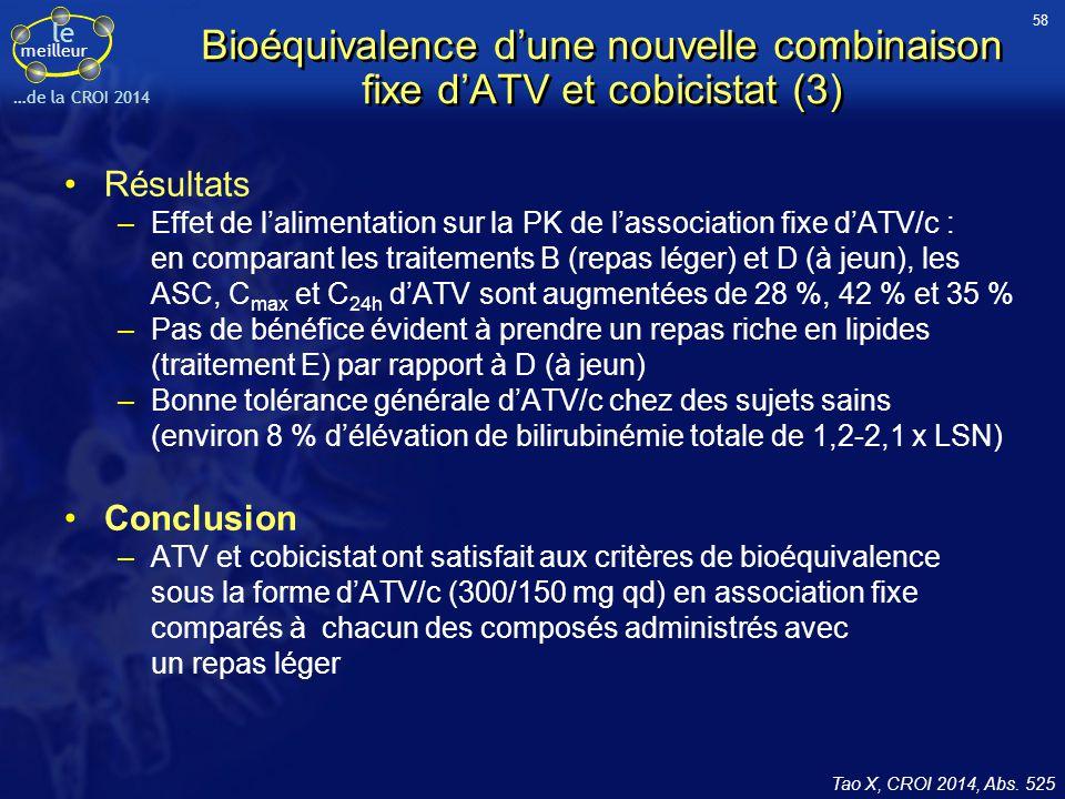 Bioéquivalence d'une nouvelle combinaison fixe d'ATV et cobicistat (3)