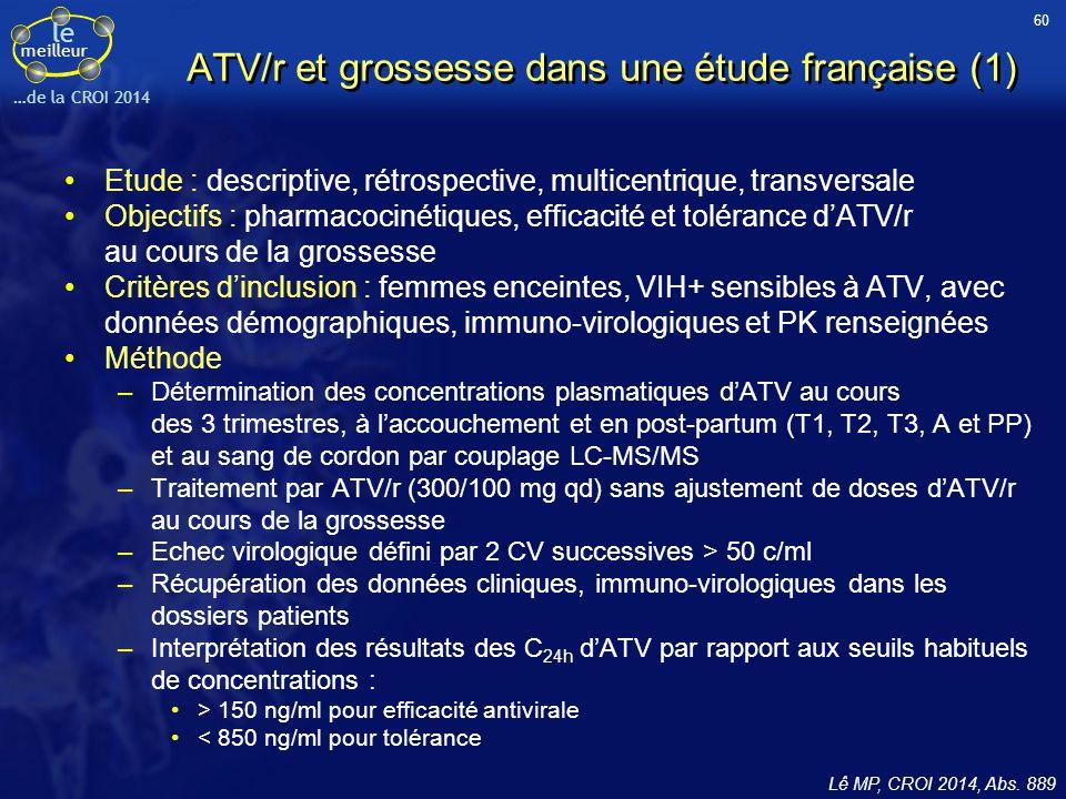 ATV/r et grossesse dans une étude française (1)