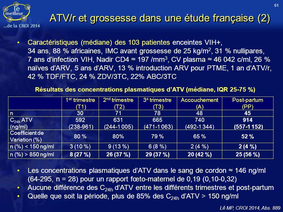 ATV/r et grossesse dans une étude française (2)
