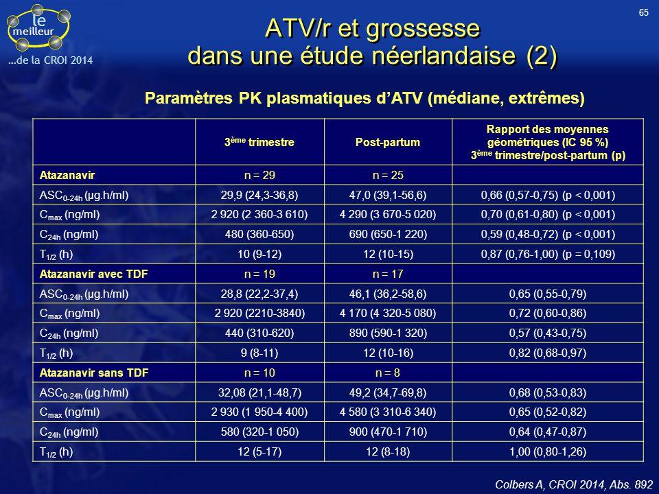 ATV/r et grossesse dans une étude néerlandaise (2)