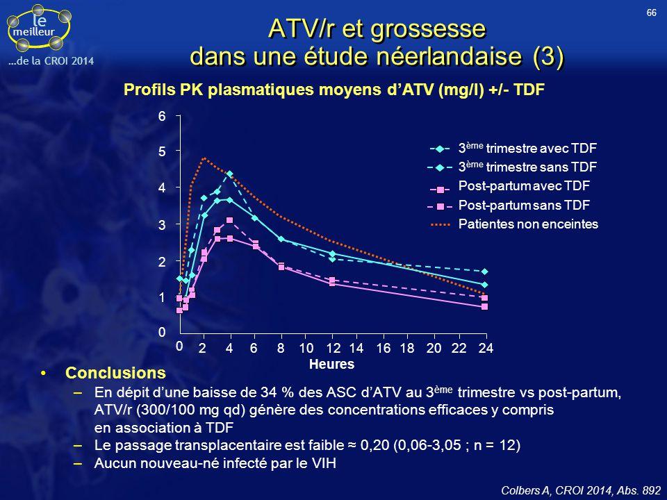 ATV/r et grossesse dans une étude néerlandaise (3)