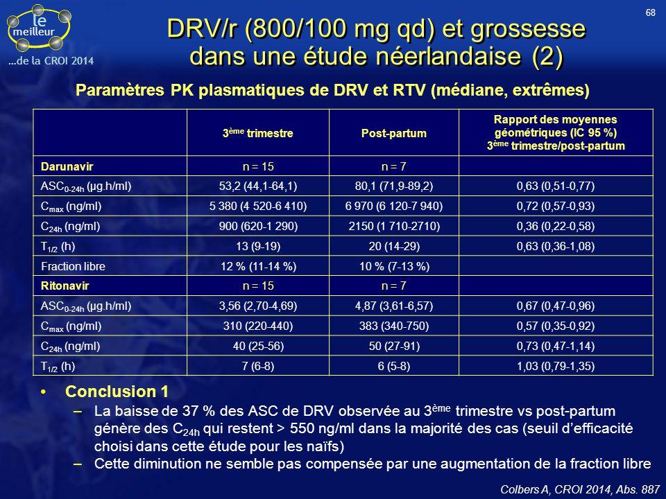 DRV/r (800/100 mg qd) et grossesse dans une étude néerlandaise (2)
