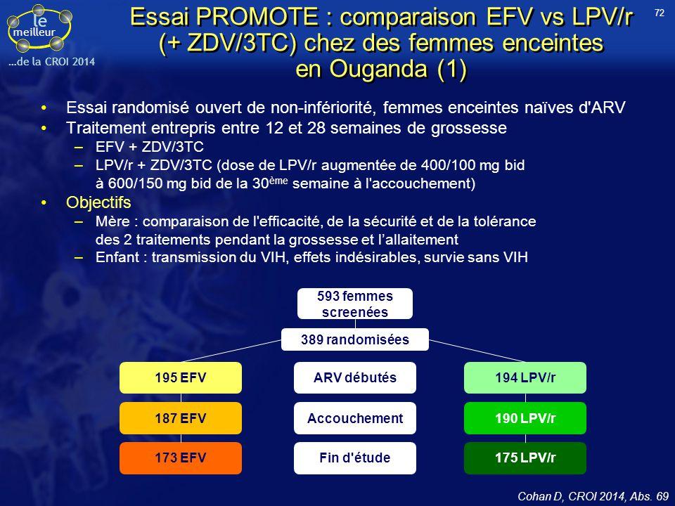 72 Essai PROMOTE : comparaison EFV vs LPV/r (+ ZDV/3TC) chez des femmes enceintes en Ouganda (1)