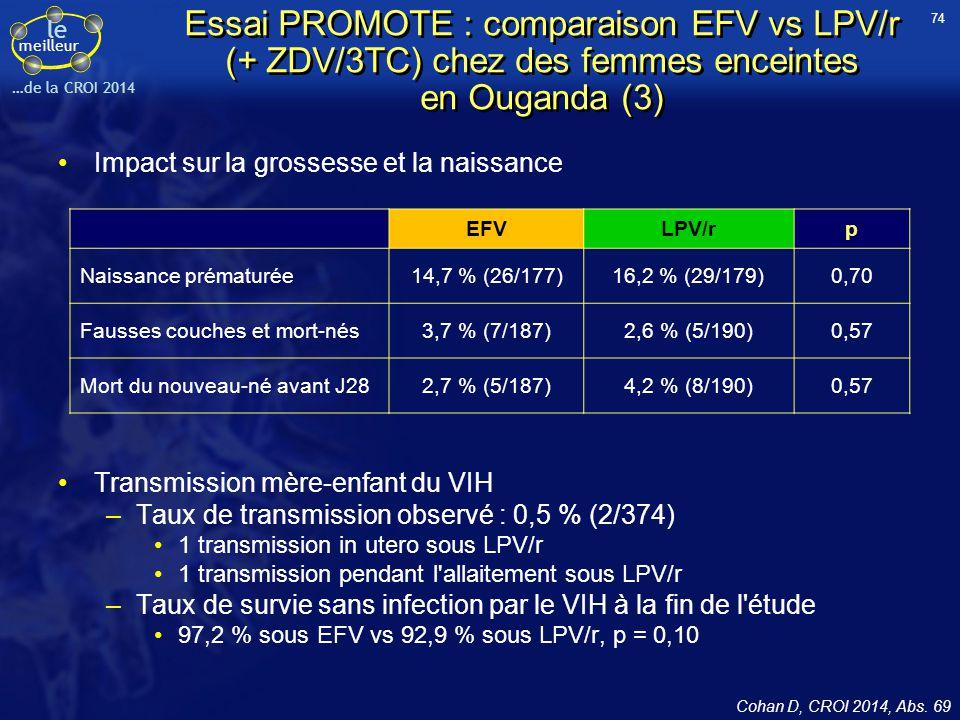 74 Essai PROMOTE : comparaison EFV vs LPV/r (+ ZDV/3TC) chez des femmes enceintes en Ouganda (3) Impact sur la grossesse et la naissance.