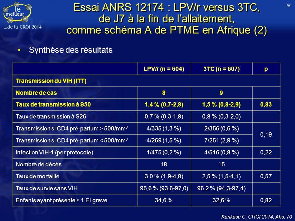 76 Essai ANRS 12174 : LPV/r versus 3TC, de J7 à la fin de l'allaitement, comme schéma A de PTME en Afrique (2)
