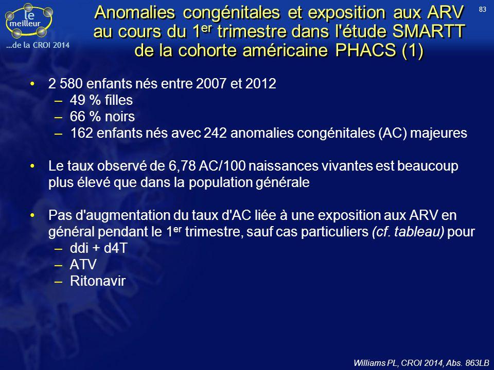 83 Anomalies congénitales et exposition aux ARV au cours du 1er trimestre dans l étude SMARTT de la cohorte américaine PHACS (1)