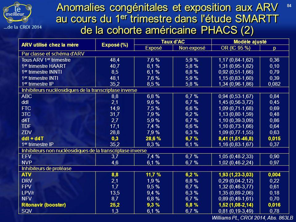 84 Anomalies congénitales et exposition aux ARV au cours du 1er trimestre dans l étude SMARTT de la cohorte américaine PHACS (2)