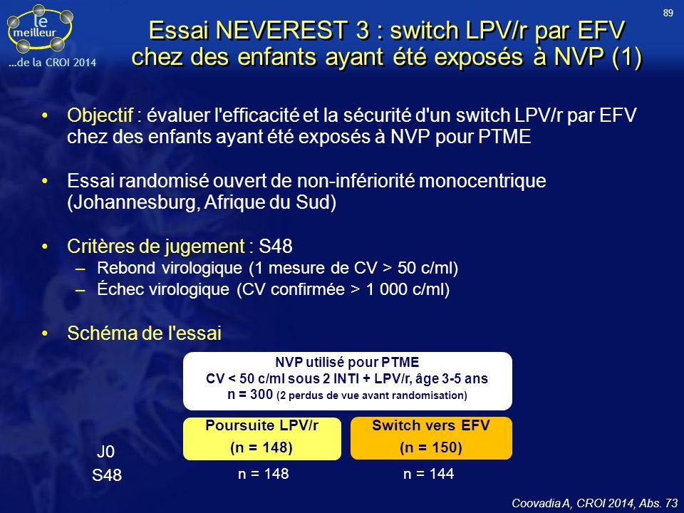 89 Essai NEVEREST 3 : switch LPV/r par EFV chez des enfants ayant été exposés à NVP (1)