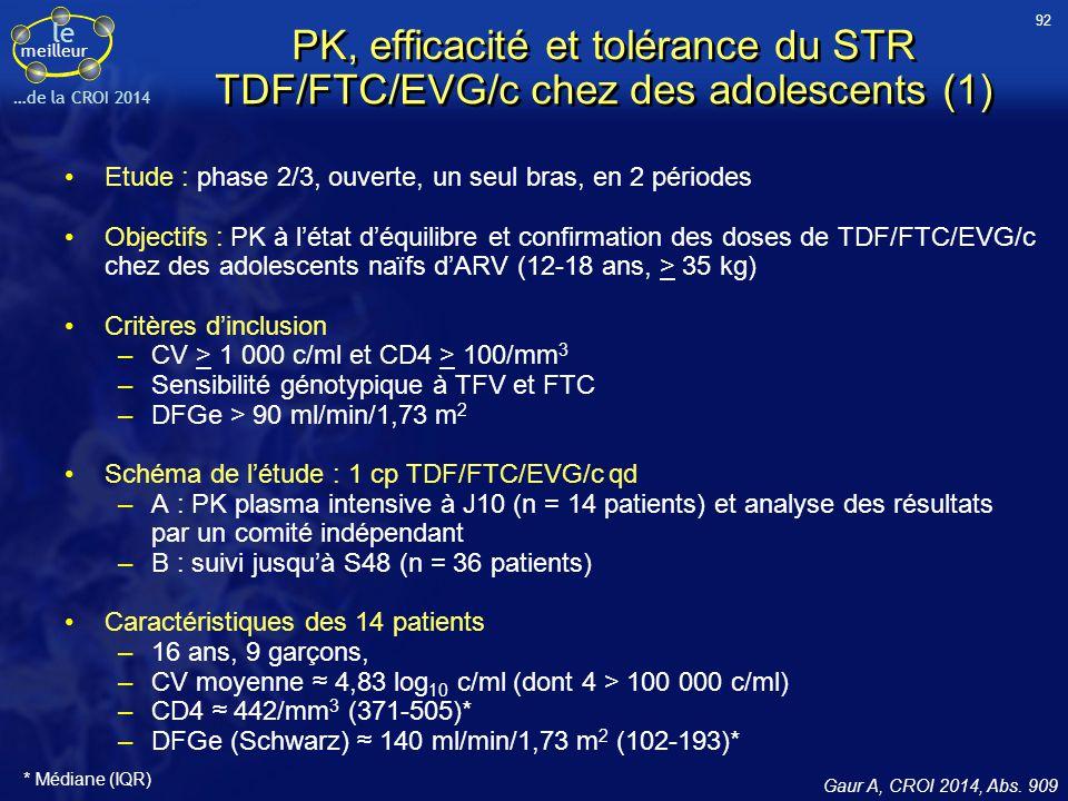 92 PK, efficacité et tolérance du STR TDF/FTC/EVG/c chez des adolescents (1) Etude : phase 2/3, ouverte, un seul bras, en 2 périodes.