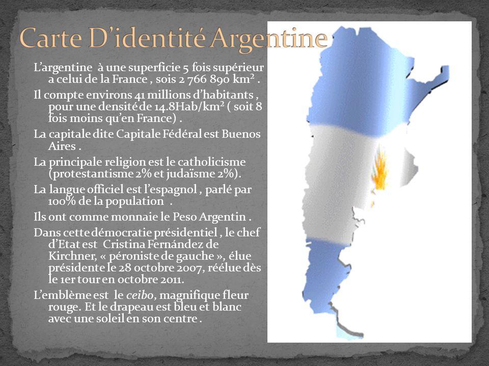 Carte D'identité Argentine
