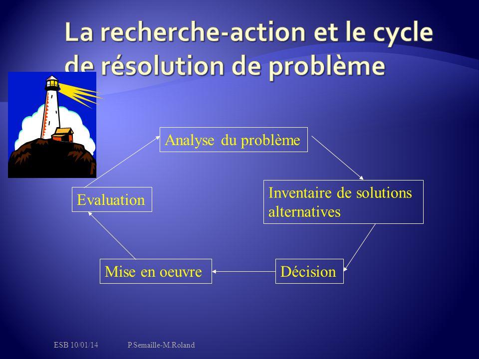 La recherche-action et le cycle de résolution de problème
