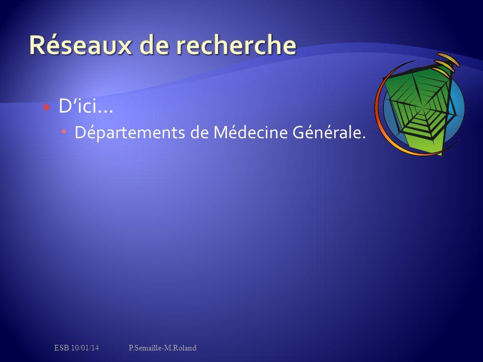 Réseaux de recherche D'ici… Départements de Médecine Générale.