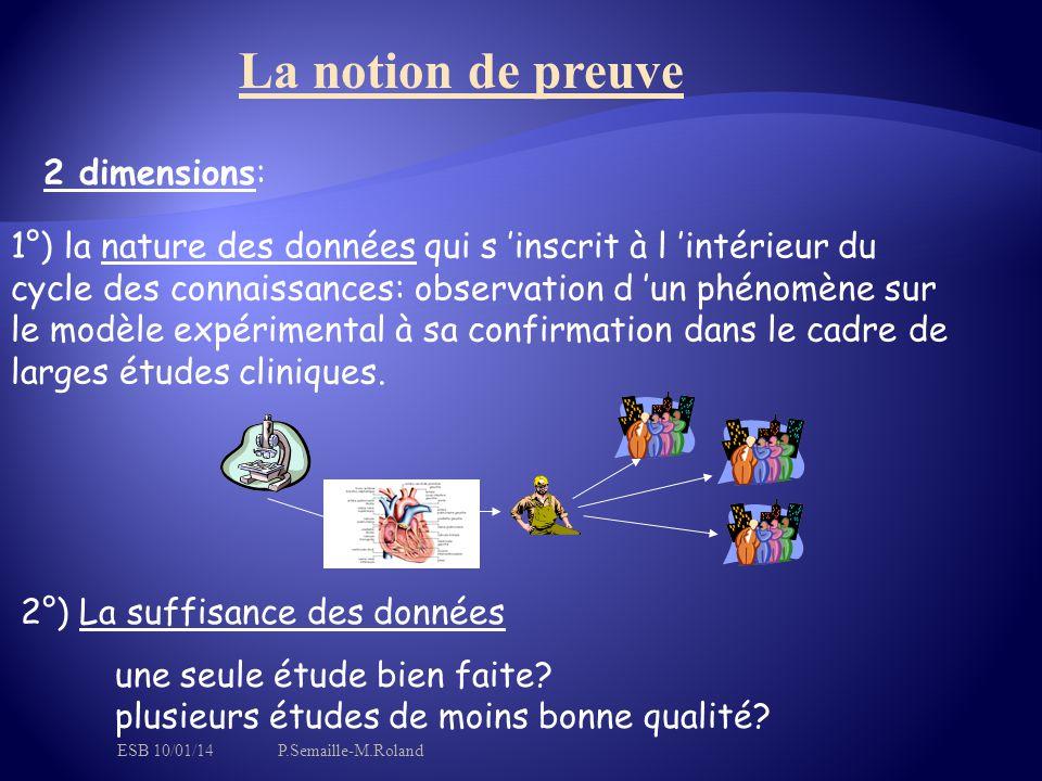 La notion de preuve 2 dimensions: