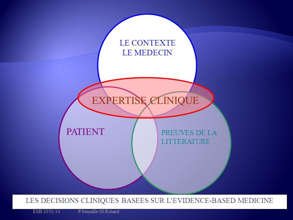 LES DECISIONS CLINIQUES BASEES SUR L'EVIDENCE-BASED MEDICINE
