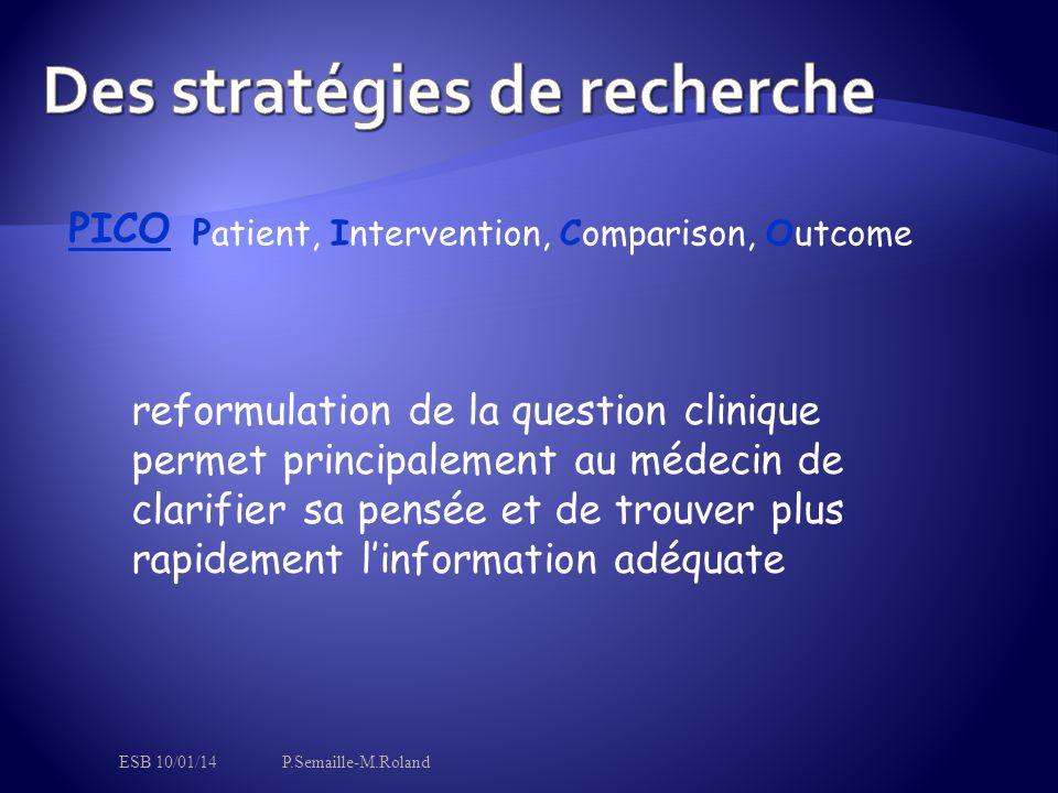 Des stratégies de recherche