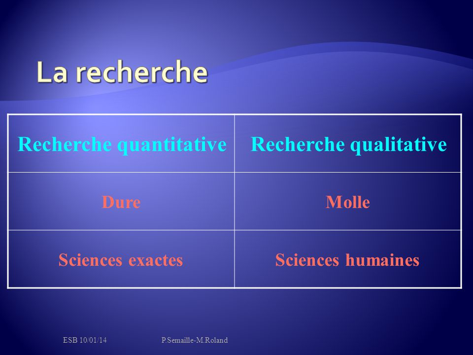 La recherche Recherche quantitative Recherche qualitative Dure Molle