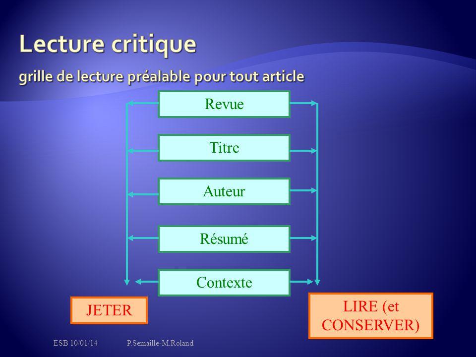 Lecture critique grille de lecture préalable pour tout article