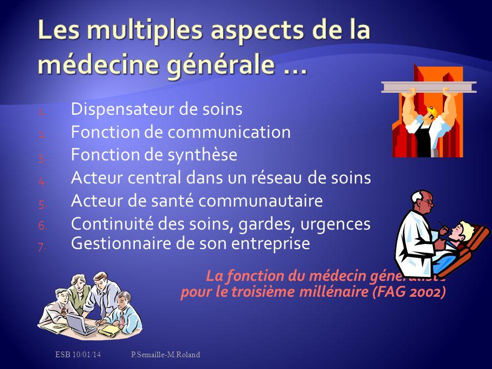 Les multiples aspects de la médecine générale …