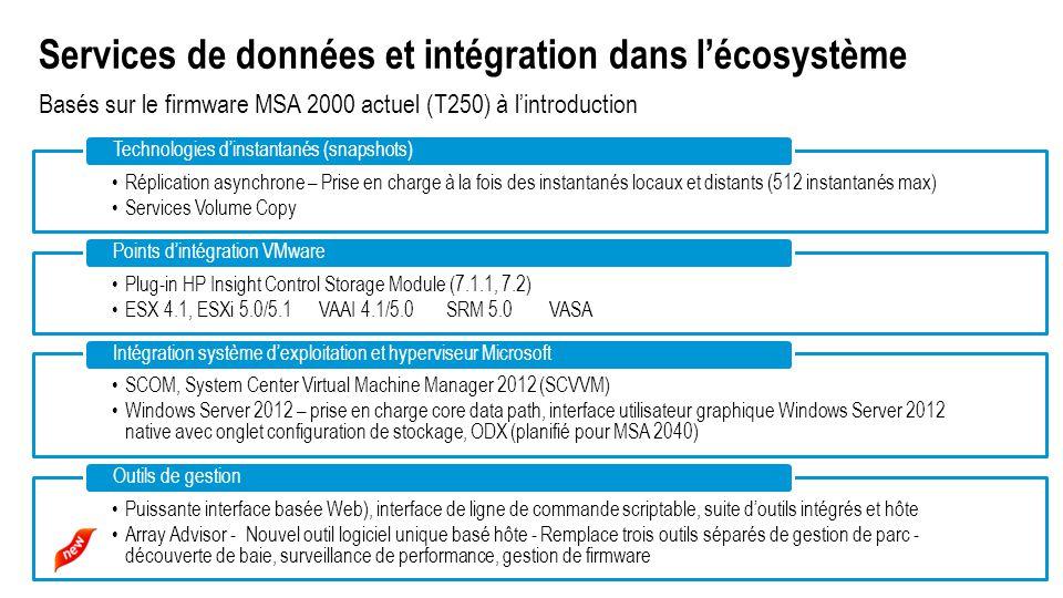 Services de données et intégration dans l'écosystème
