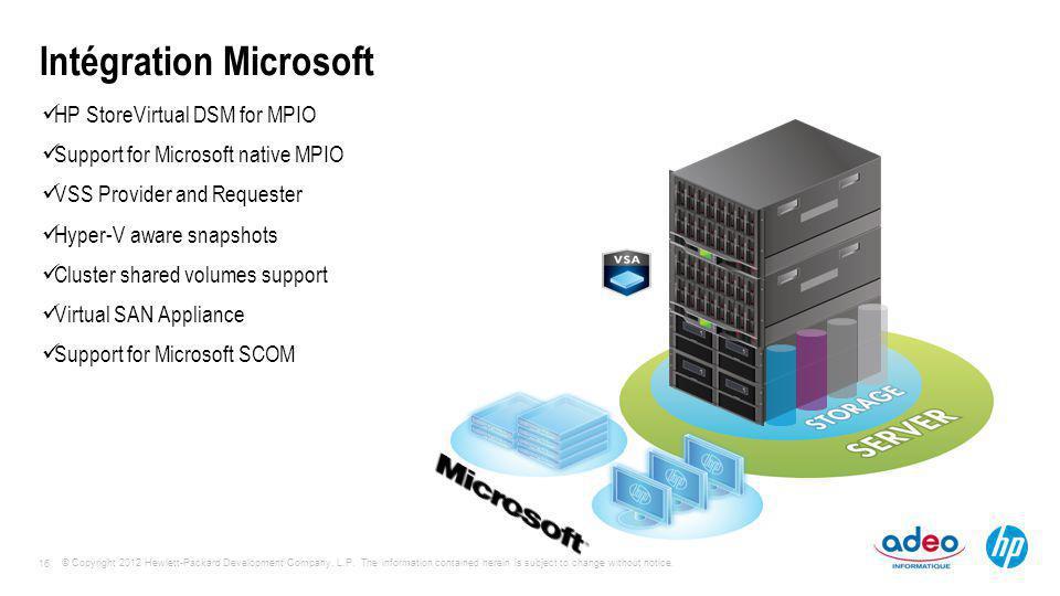 Intégration Microsoft