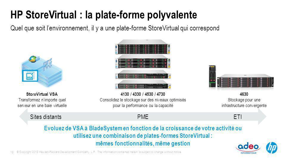 HP StoreVirtual : la plate-forme polyvalente