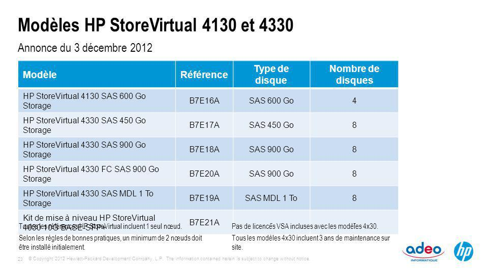 Modèles HP StoreVirtual 4130 et 4330