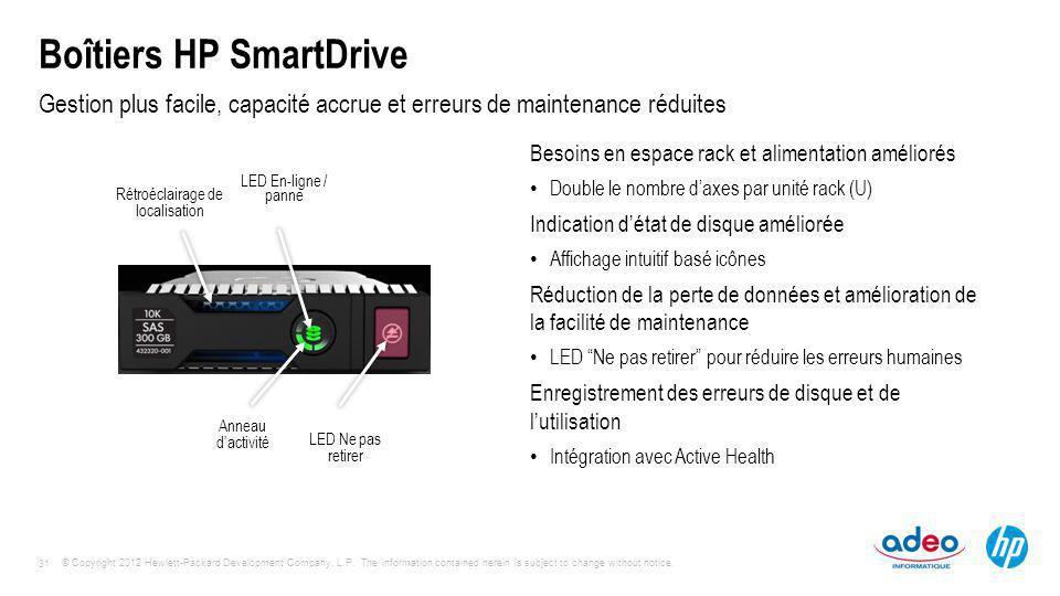 Boîtiers HP SmartDrive