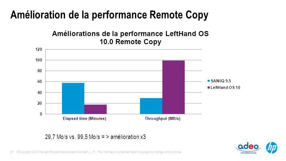 Amélioration de la performance Remote Copy
