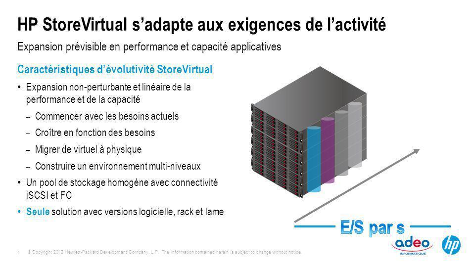 HP StoreVirtual s'adapte aux exigences de l'activité