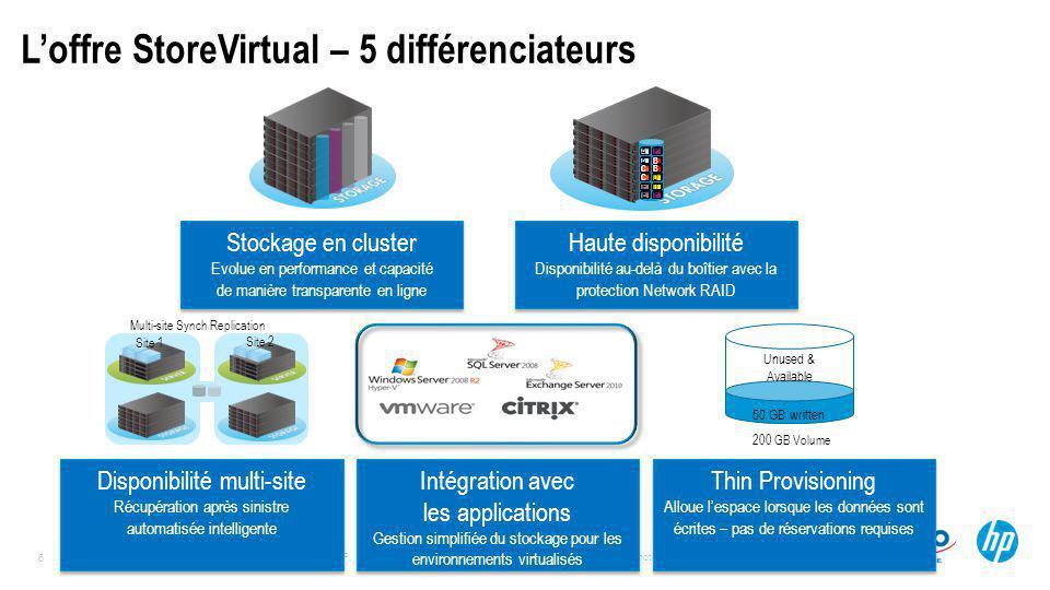 L'offre StoreVirtual – 5 différenciateurs