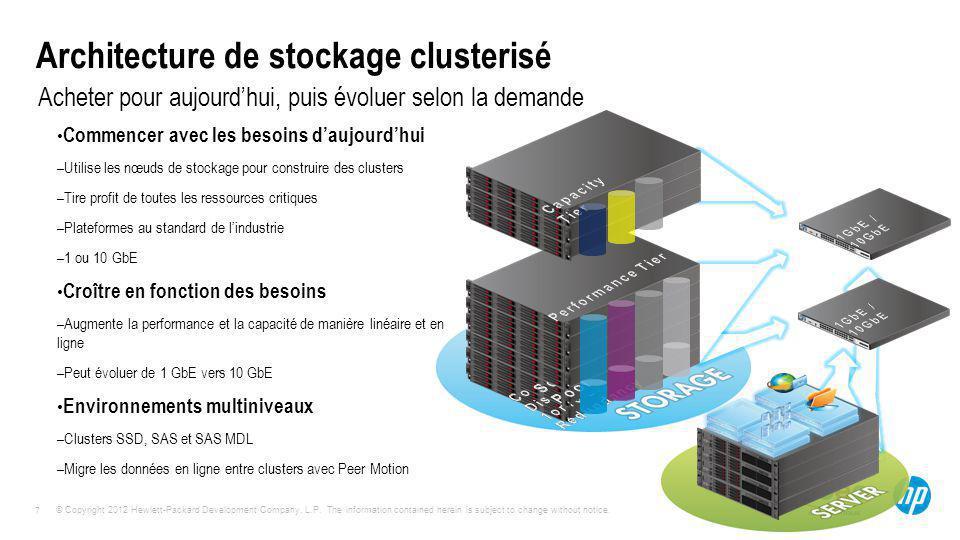 Architecture de stockage clusterisé