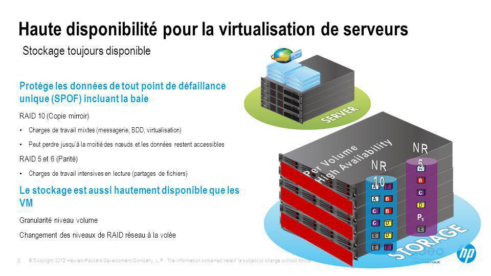 Haute disponibilité pour la virtualisation de serveurs